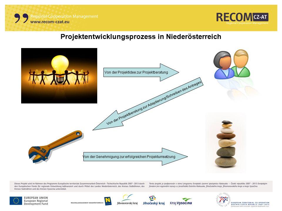 110 Projektentwicklungsprozess in Niederösterreich Von der Projektidee zur Projektberatung Von der Projektberatung zur Adaptierung/Schreiben des Antra
