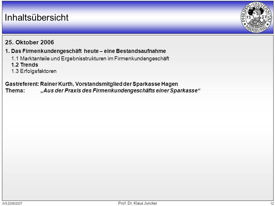 WS 2006/2007 Prof. Dr. Klaus Juncker 12 Inhaltsübersicht 25.