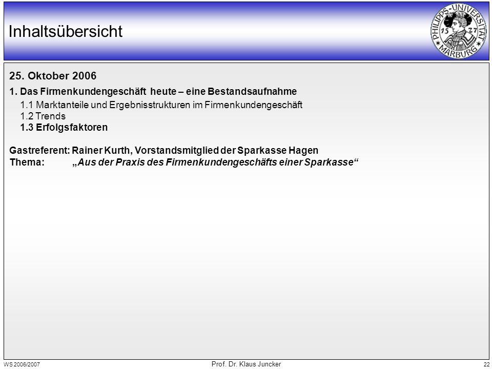 WS 2006/2007 Prof. Dr. Klaus Juncker 22 Inhaltsübersicht 25.