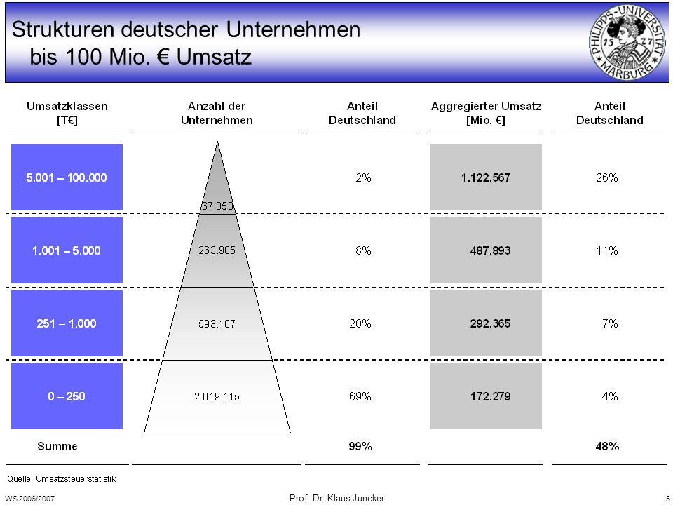 WS 2006/2007 Prof. Dr. Klaus Juncker 5 Strukturen deutscher Unternehmen bis 100 Mio. € Umsatz