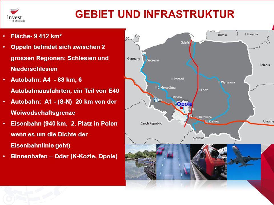 Fläche- 9 412 km² Oppeln befindet sich zwischen 2 grossen Regionen: Schlesien und Niederschlesien Autobahn: A4 - 88 km, 6 Autobahnausfahrten, ein Teil von E40 Autobahn: A1 - (S-N) 20 km von der Woiwodschaftsgrenze Eisenbahn (940 km, 2.