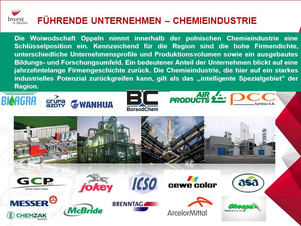 Die Woiwodschaft Oppeln nimmt innerhalb der polnischen Chemieindustrie eine Schlüsselposition ein.