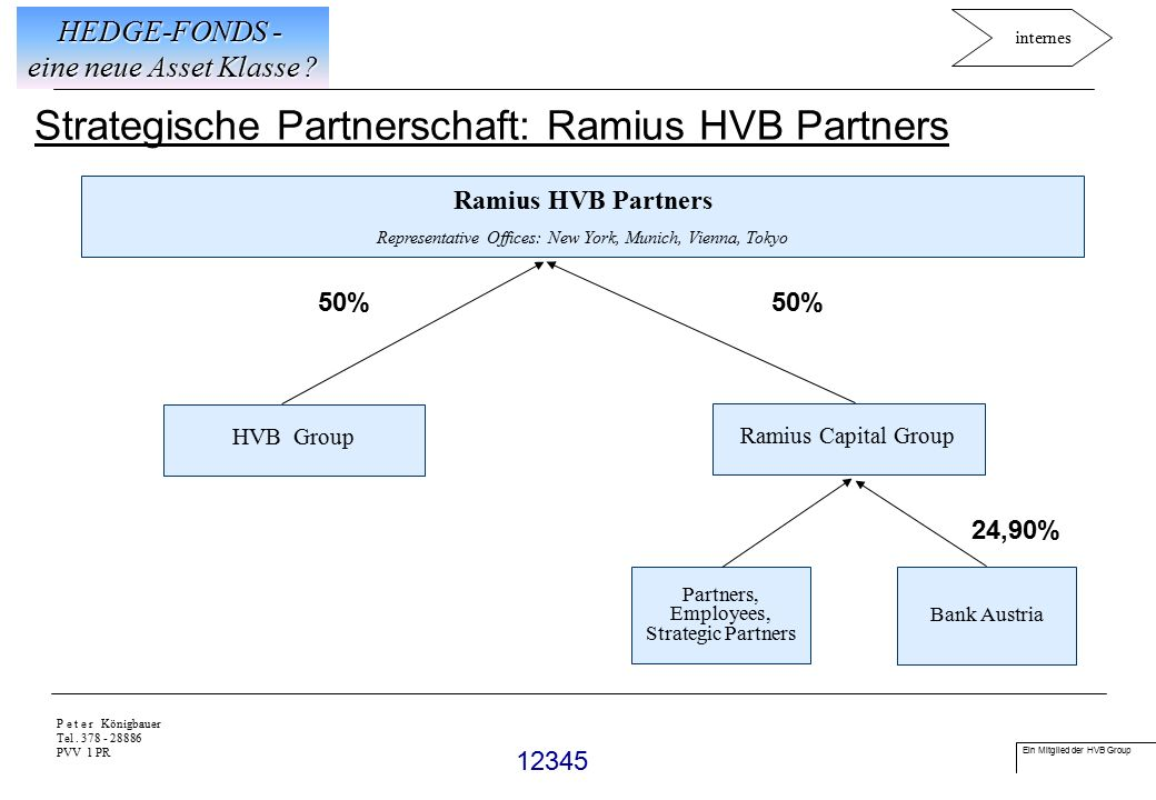 Ein Mitglied der HVB Group 12345 P e t e r Königbauer Tel. 378 - 28886 PVV 1 PR Strategische Partnerschaft: Ramius HVB Partners HEDGE-FONDS - eine neu