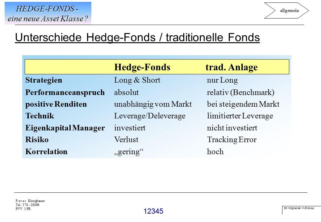 Ein Mitglied der HVB Group 12345  Leverage: Aufnahme von Fremdkapital zur Steigerung der Ertragsmöglichkeiten.