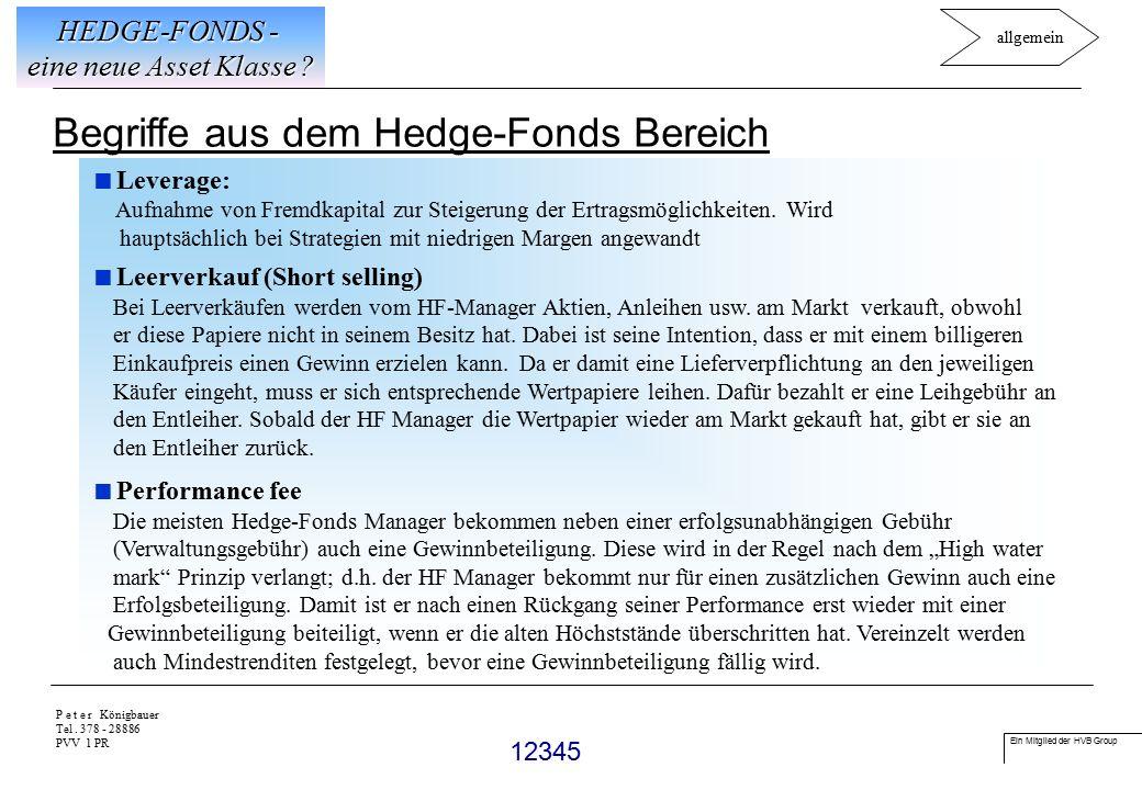 Ein Mitglied der HVB Group 12345 P e t e r Königbauer Tel.
