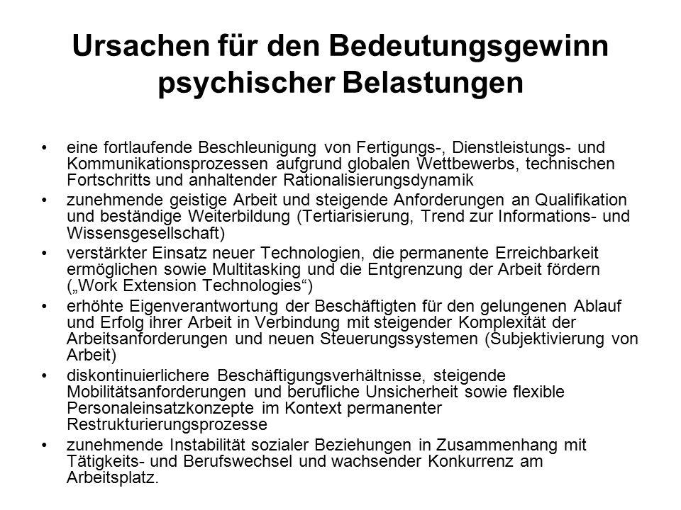 Ursachen für den Bedeutungsgewinn psychischer Belastungen eine fortlaufende Beschleunigung von Fertigungs-, Dienstleistungs- und Kommunikationsprozess