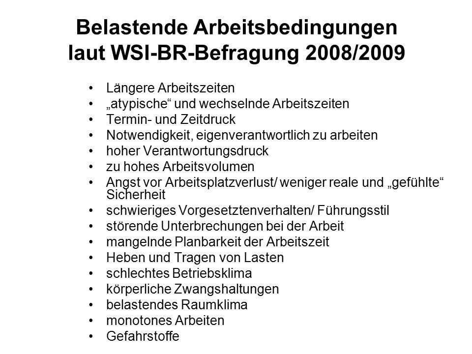 """Belastende Arbeitsbedingungen laut WSI-BR-Befragung 2008/2009 Längere Arbeitszeiten """"atypische"""" und wechselnde Arbeitszeiten Termin- und Zeitdruck Not"""