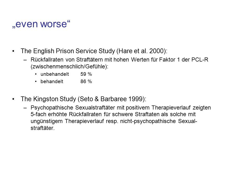"""""""even worse The English Prison Service Study (Hare et al."""