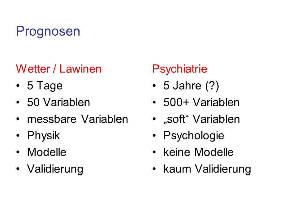 "Prognosen Wetter / Lawinen 5 Tage 50 Variablen messbare Variablen Physik Modelle Validierung Psychiatrie 5 Jahre ( ) 500+ Variablen ""soft Variablen Psychologie keine Modelle kaum Validierung"