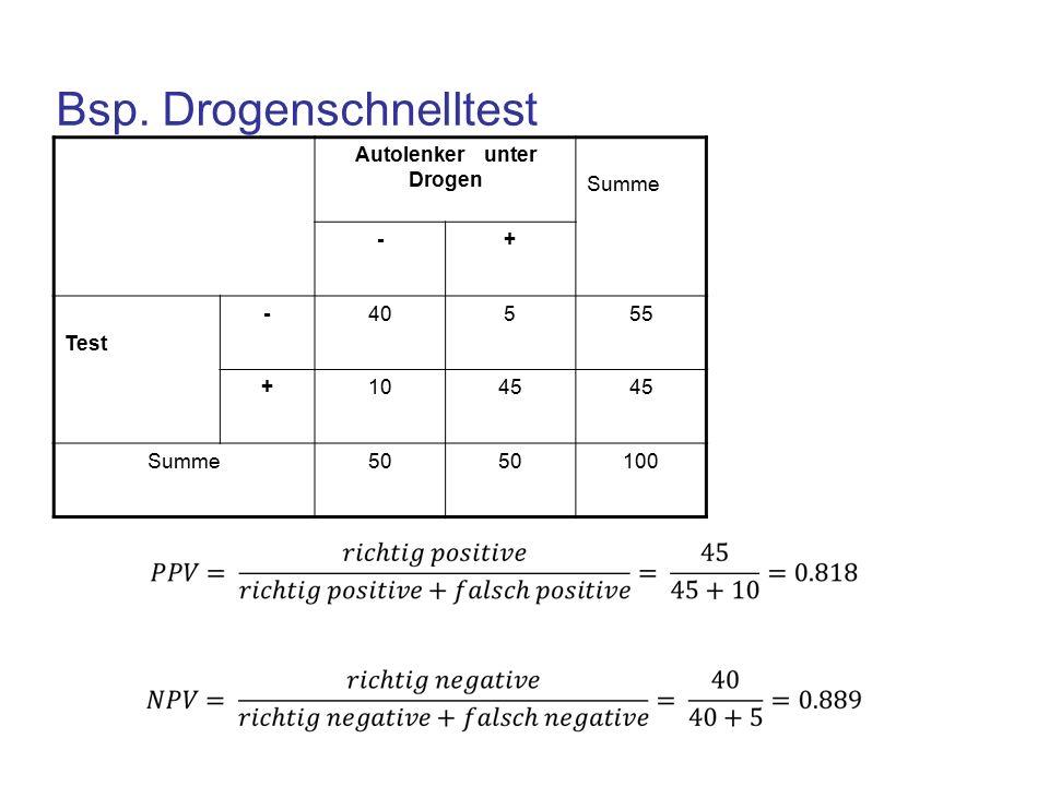 Bsp. Drogenschnelltest Autolenker unter Drogen Summe -+ Test -40555 +1045 Summe50 100