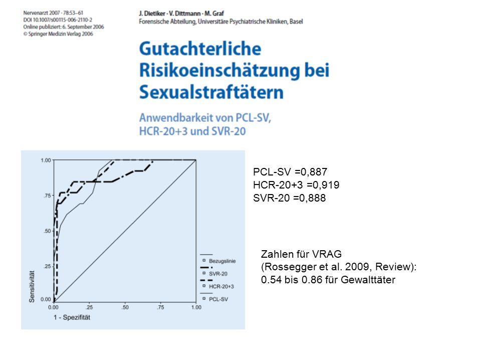 PCL-SV =0,887 HCR-20+3 =0,919 SVR-20 =0,888 Zahlen für VRAG (Rossegger et al.