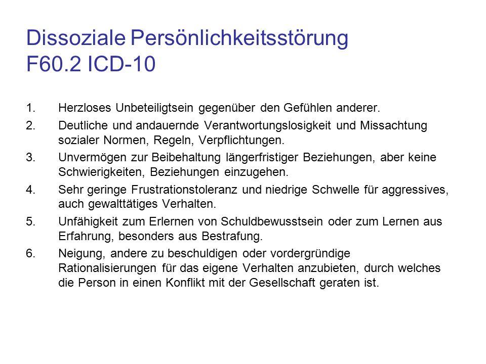 Rückfälle: Psychopathy Checklist PCL Korrelation (2-seitig) = 0.192 P = 0.039*