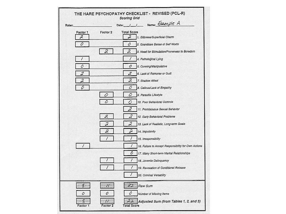 PCL-R Items I 1.Wortgewandtheit, oberflächlicher Charme 2.grandioses Selbst 3.Reizhunger / Neigung zu Langeweile 4.pathologisches Lügen 5.manipulativ 6.Mangel an Gewissen und Schuldgefühl 7.oberflächlicher Affekt