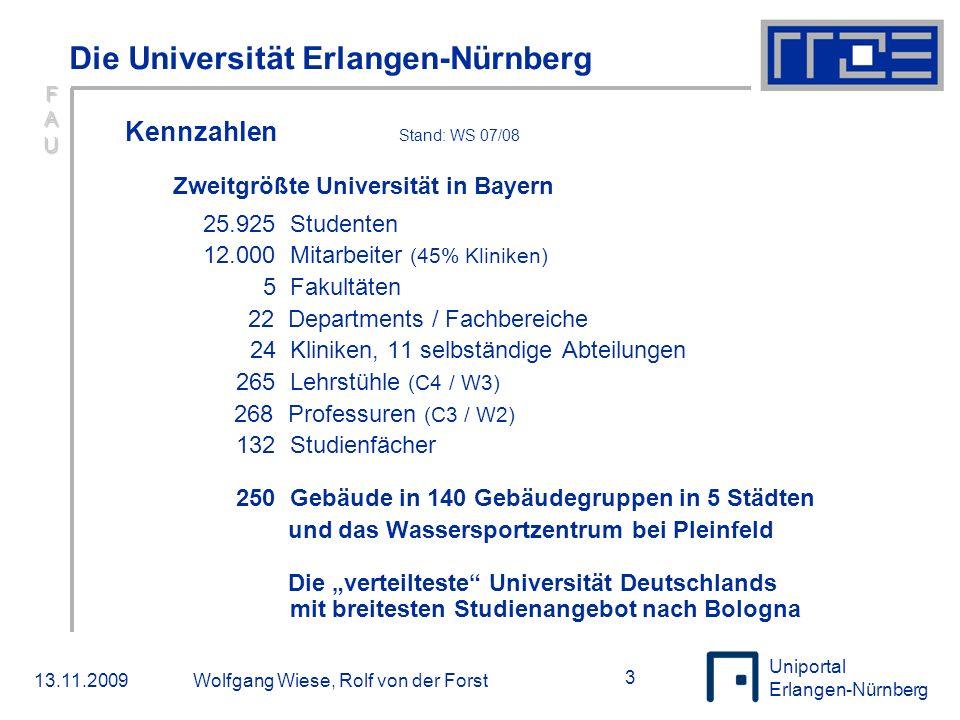 Uniportal Erlangen-Nürnberg 13.11.2009Wolfgang Wiese, Rolf von der Forst 14  Demonstration der Funktionalität:  Nachrichten / Feeds  Lesezeichen  Dateien  Communities http://www.portal.uni-erlangen.de Stand der Umsetzung: Live-Demonstration