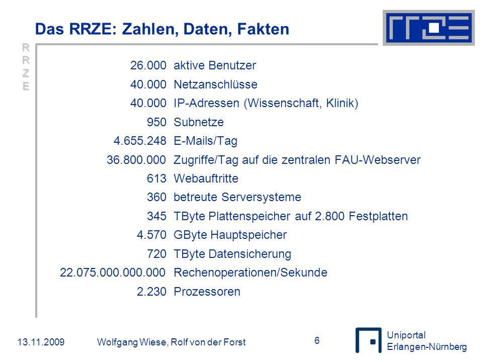 Uniportal Erlangen-Nürnberg 13.11.2009Wolfgang Wiese, Rolf von der Forst 7 Wolfgang Wiese Projektleiter Uniportal Leiter Web-Management wolfgang.wiese@rrze.uni-erlangen.de RRZERRZERRZERRZE Und mit wem haben Sie es zu tun….