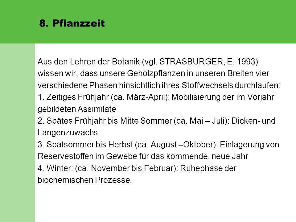 8. Pflanzzeit Aus den Lehren der Botanik (vgl. STRASBURGER, E.