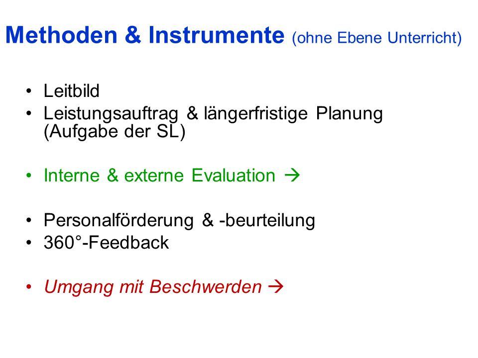 Methoden & Instrumente (ohne Ebene Unterricht) Leitbild Leistungsauftrag & längerfristige Planung (Aufgabe der SL) Interne & externe Evaluation  Pers