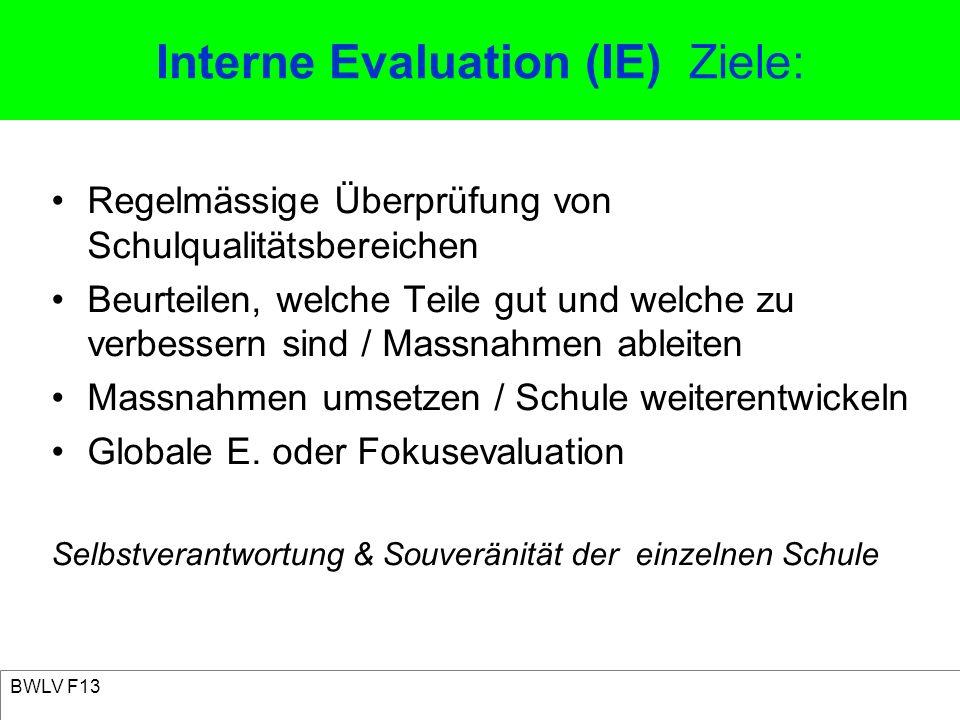 BWLV F13 Interne Evaluation (IE) Ziele: Regelmässige Überprüfung von Schulqualitätsbereichen Beurteilen, welche Teile gut und welche zu verbessern sin