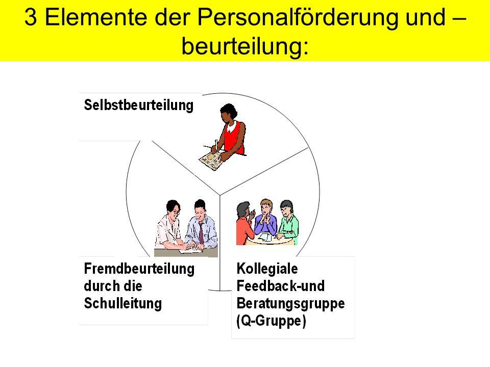 3 Elemente der Personalförderung und – beurteilung: