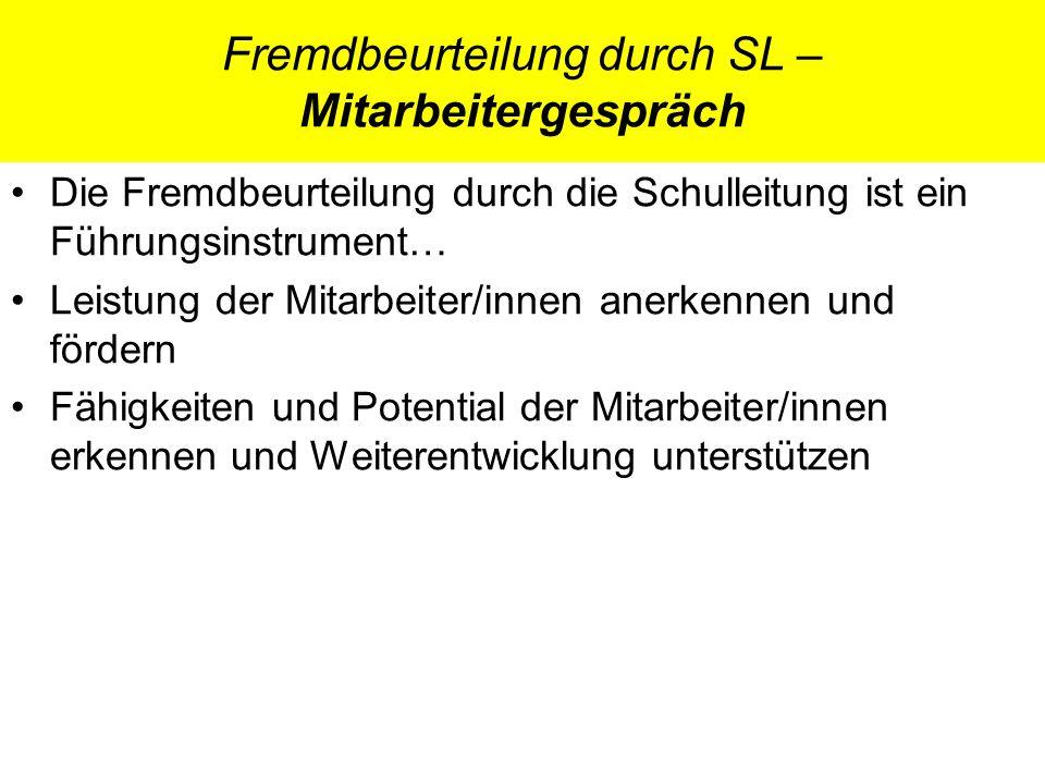 Fremdbeurteilung durch SL – Mitarbeitergespräch Die Fremdbeurteilung durch die Schulleitung ist ein Führungsinstrument… Leistung der Mitarbeiter/innen