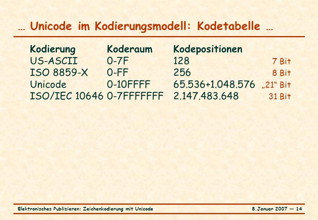 8.Januar 2007 ― 14Elektronisches Publizieren: Zeichenkodierung mit Unicode … Unicode im Kodierungsmodell: Kodetabelle … KodierungKoderaumKodepositione