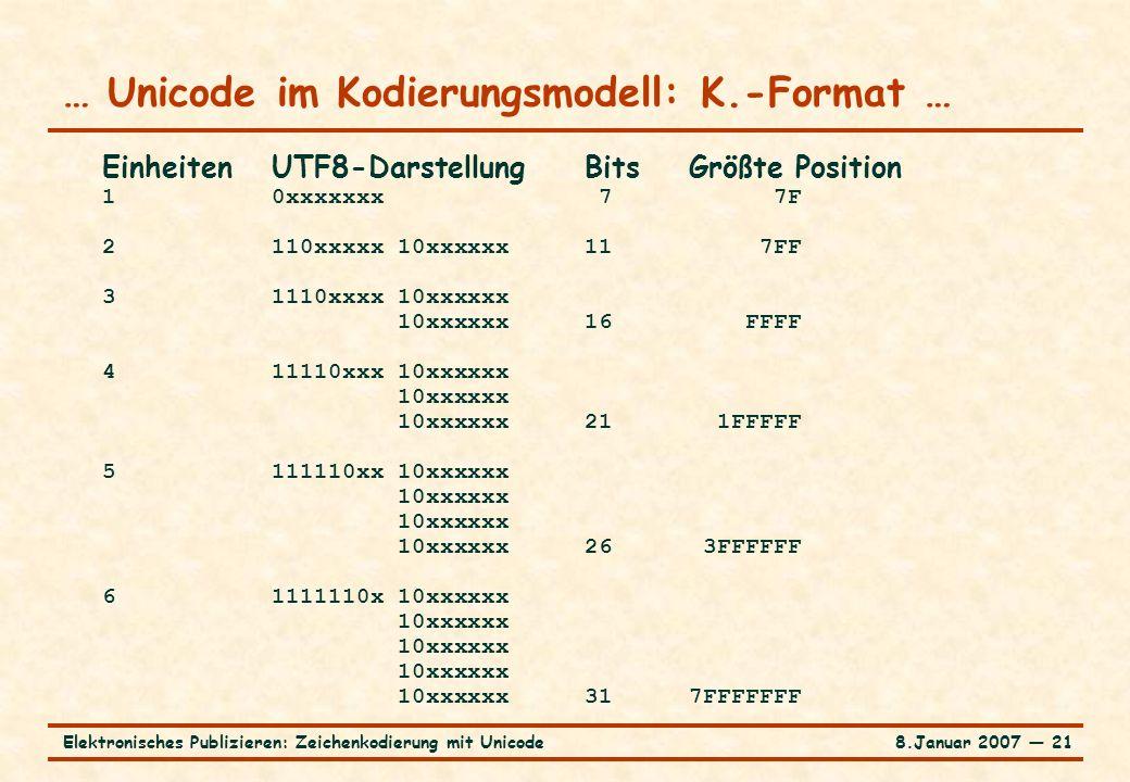 8.Januar 2007 ― 21Elektronisches Publizieren: Zeichenkodierung mit Unicode … Unicode im Kodierungsmodell: K.-Format … EinheitenUTF8-DarstellungBits Größte Position 10xxxxxxx 7 7F 2110xxxxx 10xxxxxx11 7FF 31110xxxx 10xxxxxx 10xxxxxx16 FFFF 411110xxx 10xxxxxx 10xxxxxx 10xxxxxx21 1FFFFF 5111110xx 10xxxxxx 10xxxxxx 10xxxxxx 10xxxxxx26 3FFFFFF 61111110x 10xxxxxx 10xxxxxx 10xxxxxx 10xxxxxx 10xxxxxx317FFFFFFF