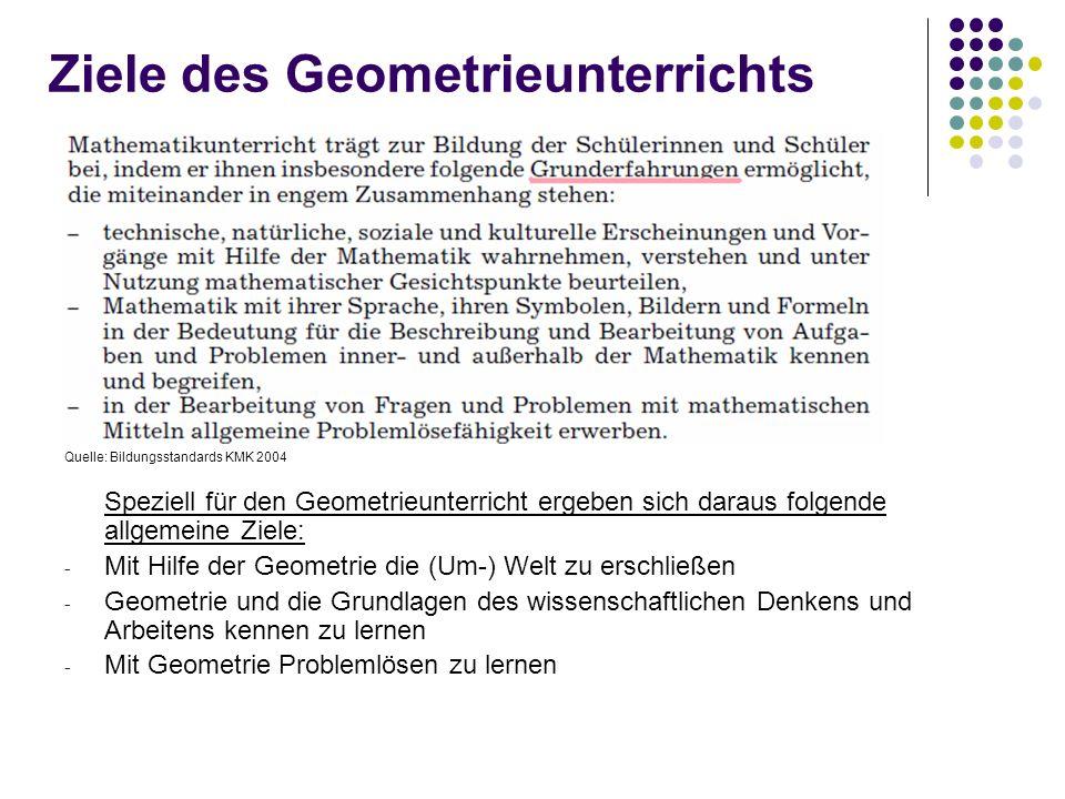 Ziele des Geometrieunterrichts Quelle: Bildungsstandards KMK 2004 Speziell für den Geometrieunterricht ergeben sich daraus folgende allgemeine Ziele: - Mit Hilfe der Geometrie die (Um-) Welt zu erschließen - Geometrie und die Grundlagen des wissenschaftlichen Denkens und Arbeitens kennen zu lernen - Mit Geometrie Problemlösen zu lernen