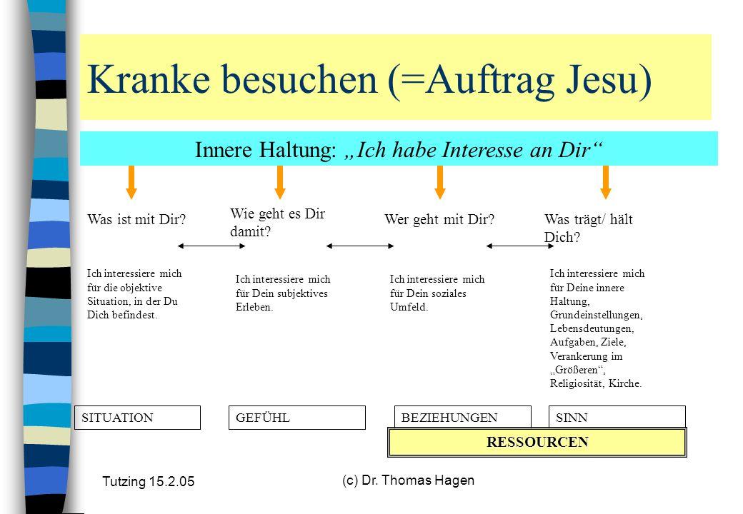 Tutzing 15.2.05 (c) Dr. Thomas Hagen Mitgliedschaft in unterschiedlichen Teams Kath.