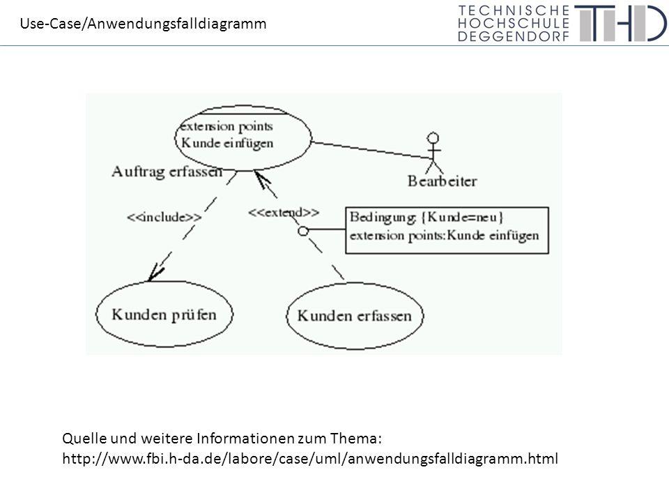 Use-Case/Anwendungsfalldiagramm Quelle und weitere Informationen zum Thema: http://www.fbi.h-da.de/labore/case/uml/anwendungsfalldiagramm.html