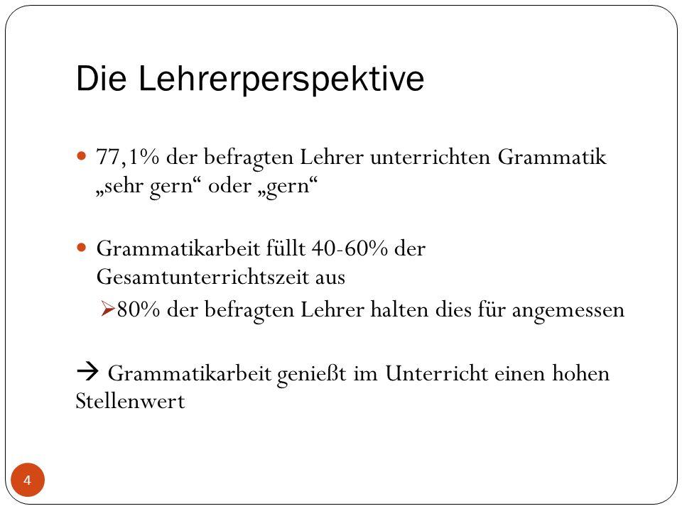 Gründe für Grammatikarbeit Lehrer nimmt eine traditionelle Rolle ein, in der er seine Instruktionskompetenz ausleben kann Bereich der Grammatik bleibt eine Domäne des Unterrichtenden 5