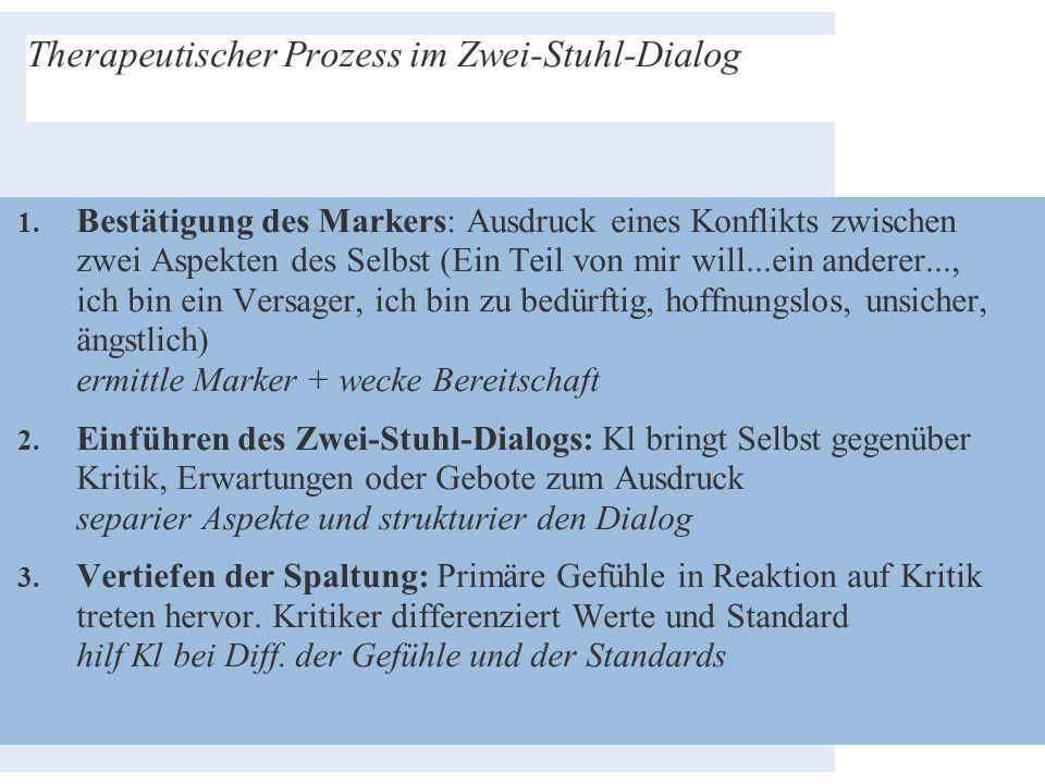 Therapeutischer Prozess im Zwei-Stuhl-Dialog 1. Bestätigung des Markers: Ausdruck eines Konflikts zwischen zwei Aspekten des Selbst (Ein Teil von mir