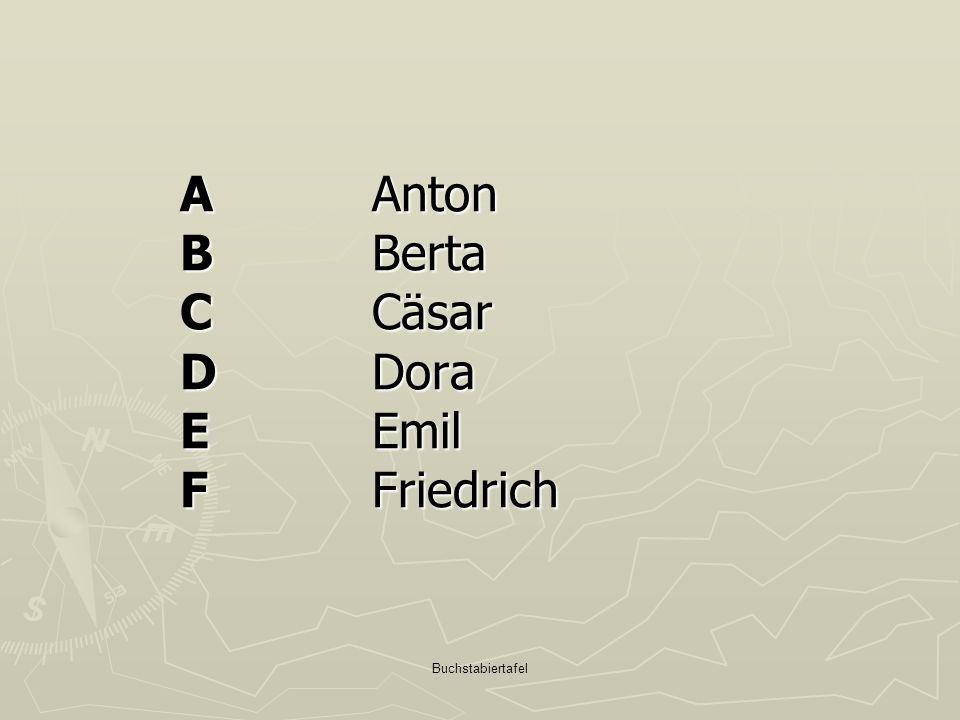 Buchstabiertafel A Anton B Berta C Cäsar D Dora E Emil F Friedrich