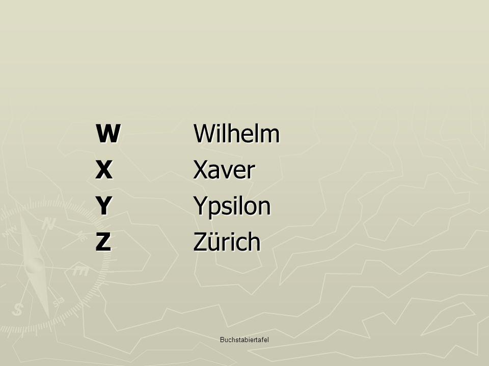 Buchstabiertafel W Wilhelm X Xaver Y Ypsilon Z Zürich