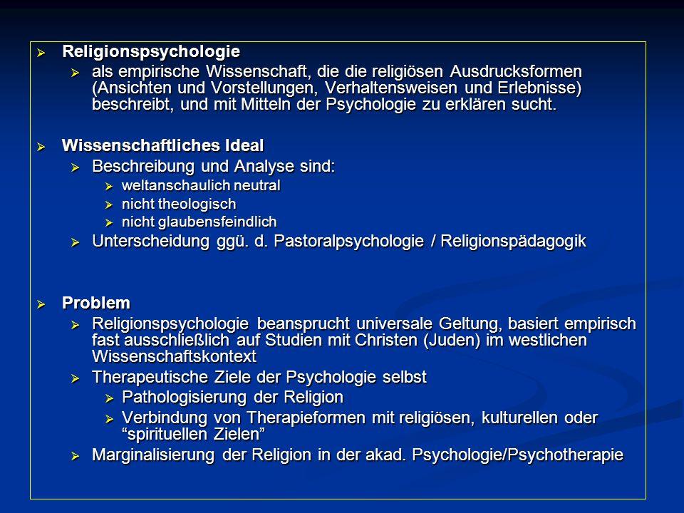 Religionspsychologie  als empirische Wissenschaft, die die religiösen Ausdrucksformen (Ansichten und Vorstellungen, Verhaltensweisen und Erlebnisse