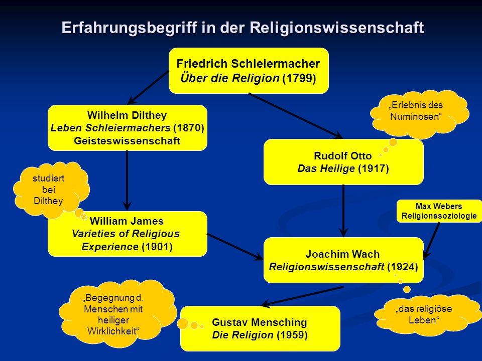 Friedrich Schleiermacher Über die Religion (1799) Wilhelm Dilthey Leben Schleiermachers (1870) Geisteswissenschaft William James Varieties of Religiou