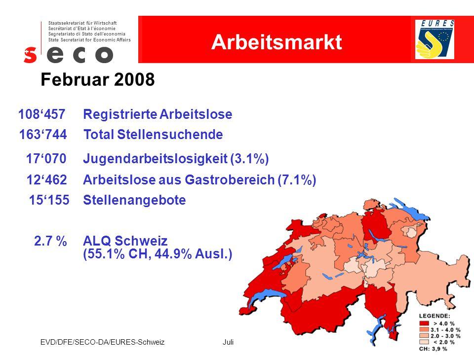 EURES - Schweiz Staatssekretariat für Wirtschaft Secrétariat d'Etat à l'économie Segretariato di Stato dell economia State Secretariat for Economic Affairs EVD/DFE/SECO-DA/EURES-SchweizJuli 200616 Februar 2008 108'457Registrierte Arbeitslose 163'744Total Stellensuchende 17'070 Jugendarbeitslosigkeit (3.1%) 12'462Arbeitslose aus Gastrobereich (7.1%) 15'155Stellenangebote 2.7 %ALQ Schweiz (55.1% CH, 44.9% Ausl.) Arbeitsmarkt