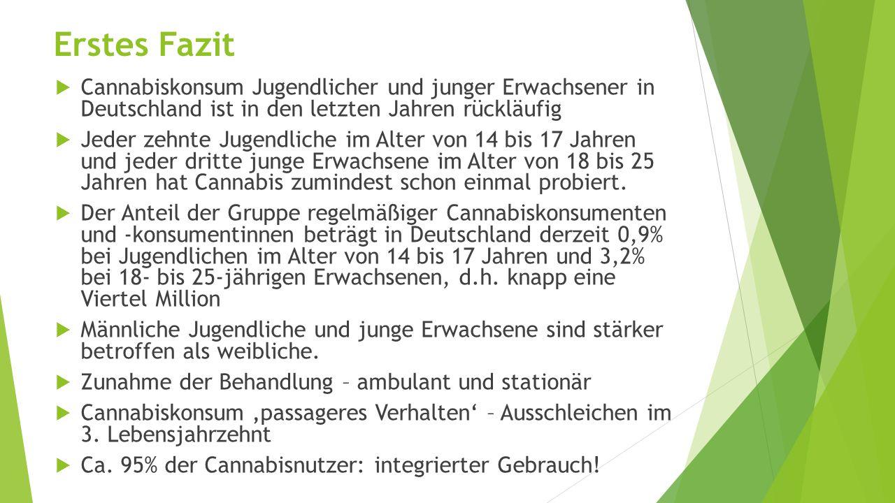  Cannabiskonsum Jugendlicher und junger Erwachsener in Deutschland ist in den letzten Jahren rückläufig  Jeder zehnte Jugendliche im Alter von 14 bis 17 Jahren und jeder dritte junge Erwachsene im Alter von 18 bis 25 Jahren hat Cannabis zumindest schon einmal probiert.