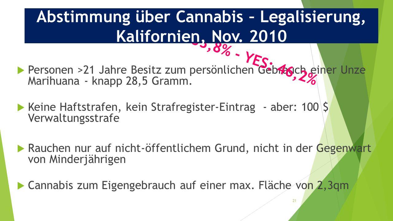 21  Personen >21 Jahre Besitz zum persönlichen Gebrauch einer Unze Marihuana - knapp 28,5 Gramm.