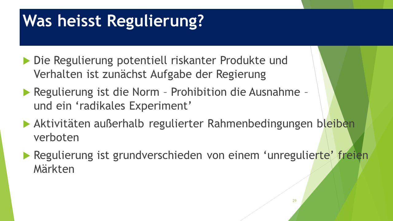 29 Was heisst Regulierung?  Die Regulierung potentiell riskanter Produkte und Verhalten ist zunächst Aufgabe der Regierung  Regulierung ist die Norm
