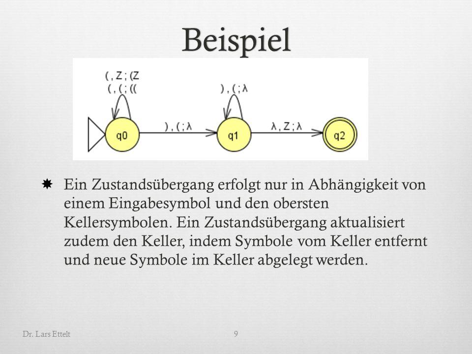Beispiel 9  Ein Zustandsübergang erfolgt nur in Abhängigkeit von einem Eingabesymbol und den obersten Kellersymbolen.