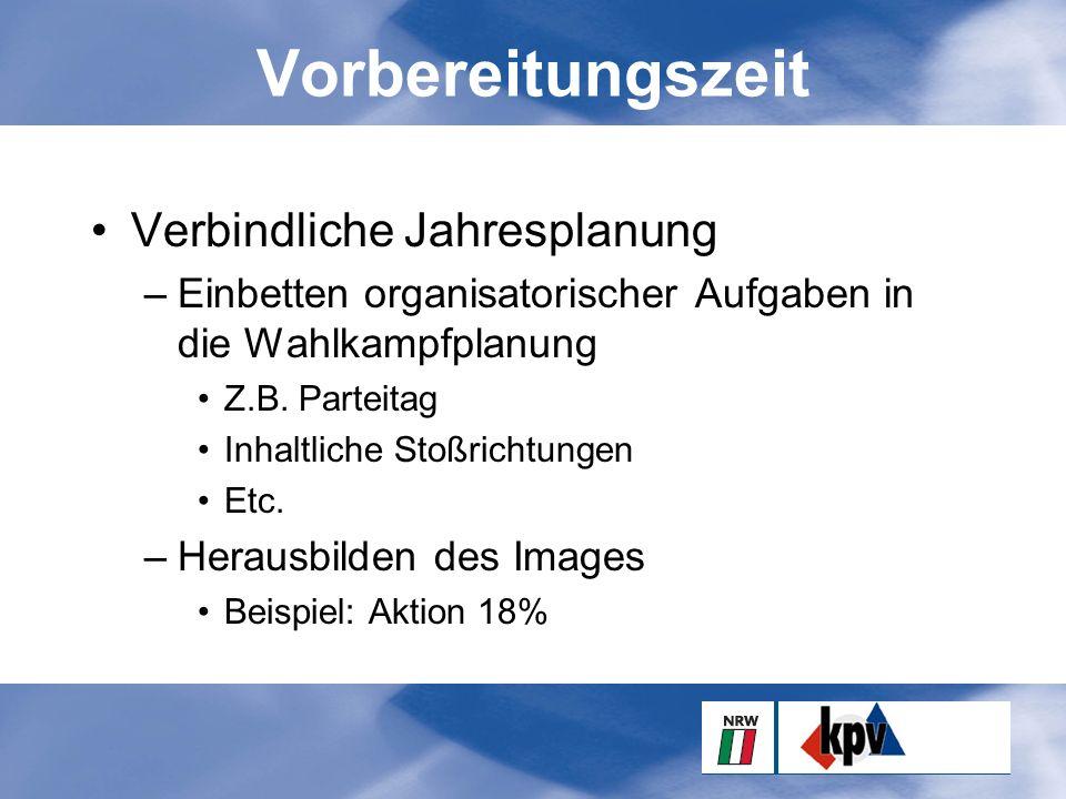 Vorbereitungszeit Verbindliche Jahresplanung –Einbetten organisatorischer Aufgaben in die Wahlkampfplanung Z.B.
