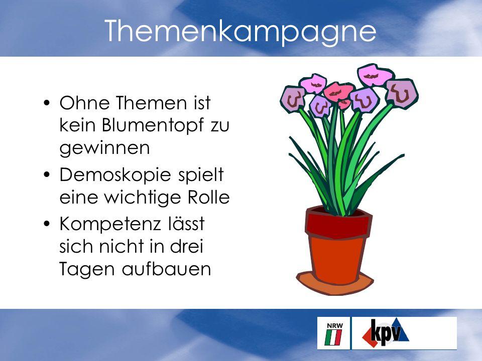 Themenkampagne Ohne Themen ist kein Blumentopf zu gewinnen Demoskopie spielt eine wichtige Rolle Kompetenz lässt sich nicht in drei Tagen aufbauen