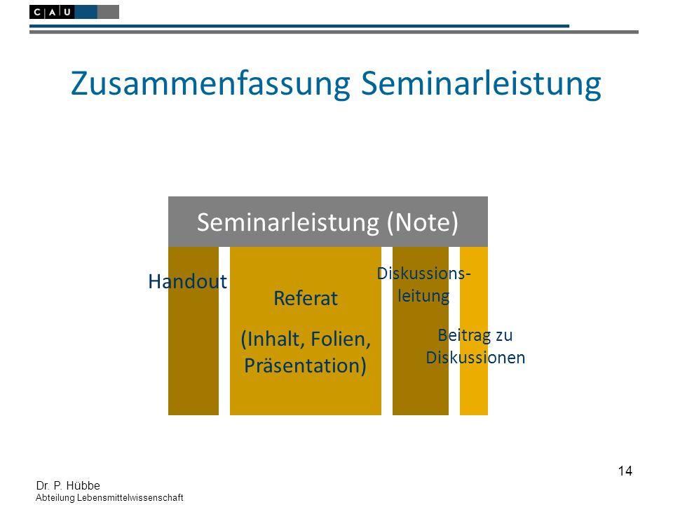 14 Dr. P. Hübbe Abteilung Lebensmittelwissenschaft Zusammenfassung Seminarleistung Seminarleistung (Note) Referat (Inhalt, Folien, Präsentation) Hando