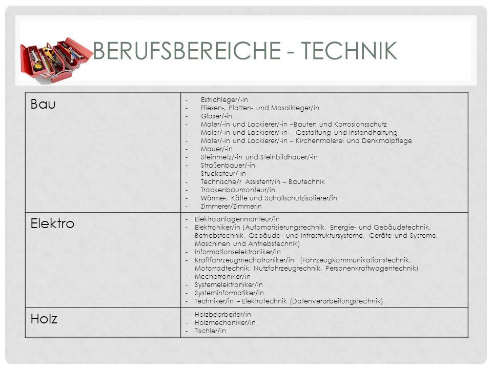 BERUFSBEREICHE - TECHNIK Bau -Estrichleger/-in -Fliesen-, Platten- und Mosaikleger/in -Glaser/-in -Maler/-in und Lackierer/-in –Bauten und Korrosionsschutz -Maler/-in und Lackierer/-in – Gestaltung und Instandhaltung -Maler/-in und Lackierer/-in – Kirchenmalerei und Denkmalpflege -Mauer/-in -Steinmetz/-in und Steinbildhauer/-in -Straßenbauer/-in -Stuckateur/-in -Technische/r Assistent/in – Bautechnik -Trockenbaumonteur/in -Wärme-, Kälte und Schallschutzisolierer/in -Zimmerer/Zimmerin Elektro -Elektroanlagenmonteur/in -Elektroniker/in (Automatisierungstechnik, Energie- und Gebäudetechnik, Betriebstechnik, Gebäude- und Infrastruktursysteme, Geräte und Systeme, Maschinen und Antriebstechnik) -Informationselektroniker/in -Kraftfahrzeugmechatroniker/in (Fahrzeugkommunikationstechnik, Motorradtechnik, Nutzfahrzeugtechnik, Personenkraftwagentechnik) -Mechatroniker/in -Systemelektroniker/in -Systeminformatiker/in -Techniker/in – Elektrotechnik (Datenverarbeitungstechnik) Holz -Holzbearbeiter/in -Holzmechaniker/in -Tischler/in