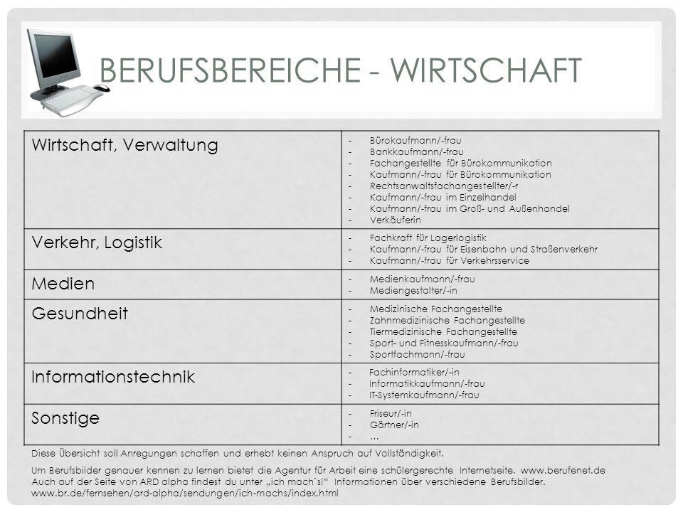 Wirtschaft, Verwaltung -Bürokaufmann/-frau -Bankkaufmann/-frau -Fachangestellte für Bürokommunikation -Kaufmann/-frau für Bürokommunikation -Rechtsanwaltsfachangestellter/-r -Kaufmann/-frau im Einzelhandel -Kaufmann/-frau im Groß- und Außenhandel -Verkäuferin Verkehr, Logistik -Fachkraft für Lagerlogistik -Kaufmann/-frau für Eisenbahn und Straßenverkehr -Kaufmann/-frau für Verkehrsservice Medien -Medienkaufmann/-frau -Mediengestalter/-in Gesundheit -Medizinische Fachangestellte -Zahnmedizinische Fachangestellte -Tiermedizinische Fachangestellte -Sport- und Fitnesskaufmann/-frau -Sportfachmann/-frau Informationstechnik - Fachinformatiker/-in - Informatikkaufmann/-frau - IT-Systemkaufmann/-frau Sonstige -Friseur/-in -Gärtner/-in -… BERUFSBEREICHE - WIRTSCHAFT Diese Übersicht soll Anregungen schaffen und erhebt keinen Anspruch auf Vollständigkeit.