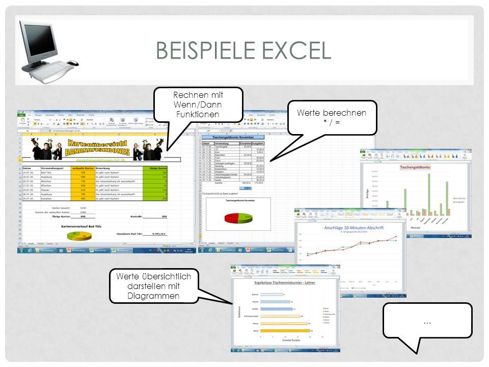 BEISPIELE EXCEL Rechnen mit Wenn/Dann Funktionen Werte übersichtlich darstellen mit Diagrammen Werte berechnen * / = …