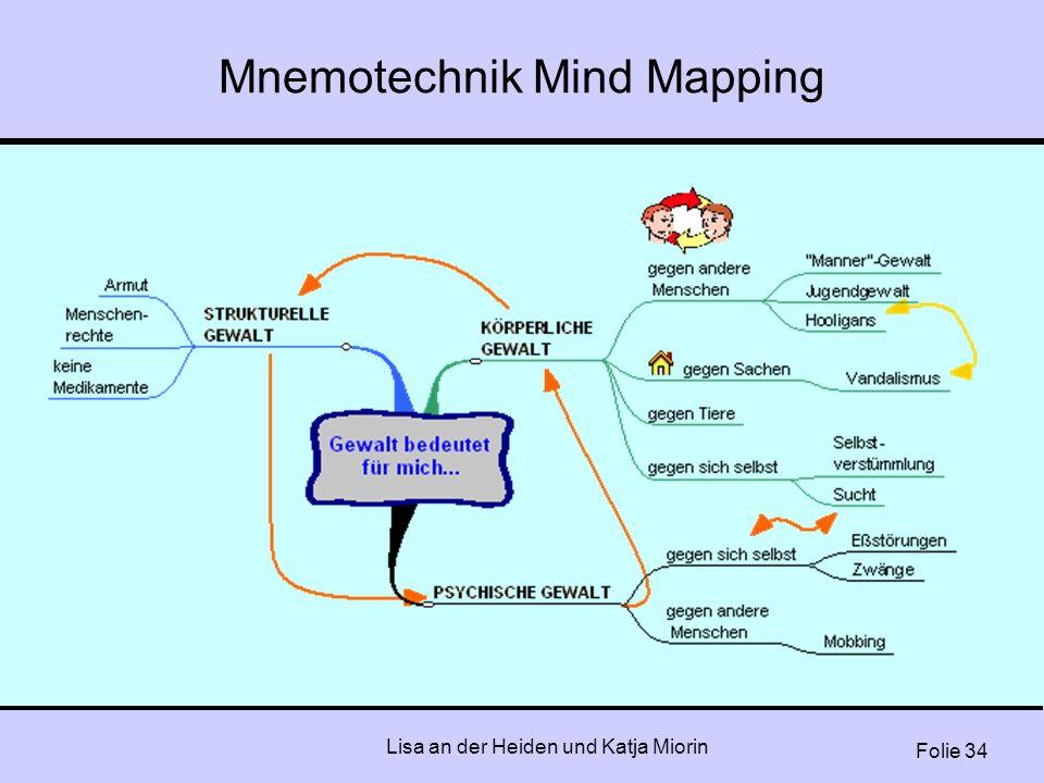 Folie 34 Lisa an der Heiden und Katja Miorin Mnemotechnik Mind Mapping
