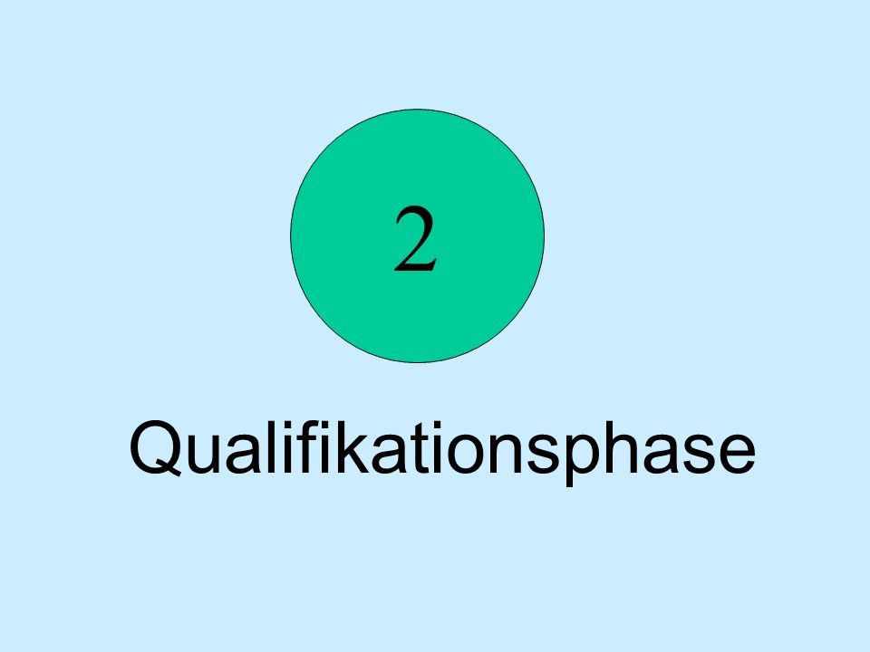 Qualifikationsphase 2
