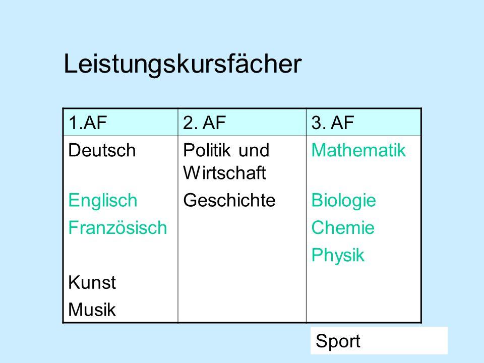 Leistungskursfächer 1.AF2. AF3.