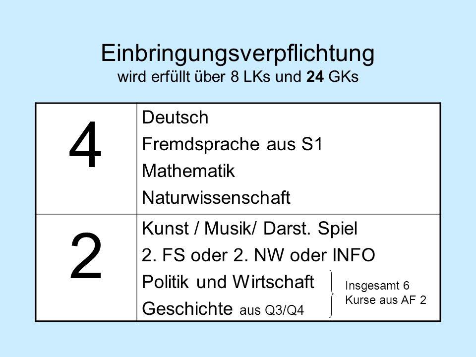 Einbringungsverpflichtung wird erfüllt über 8 LKs und 24 GKs 4 Deutsch Fremdsprache aus S1 Mathematik Naturwissenschaft 2 Kunst / Musik/ Darst.